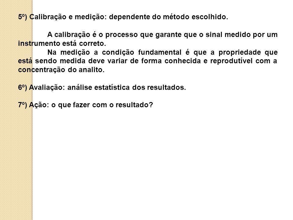 5º) Calibração e medição: dependente do método escolhido.