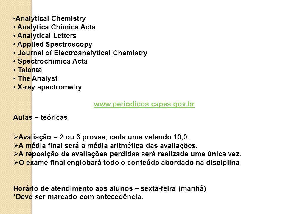 Analytical Chemistry Analytica Chimica Acta. Analytical Letters. Applied Spectroscopy. Journal of Electroanalytical Chemistry.