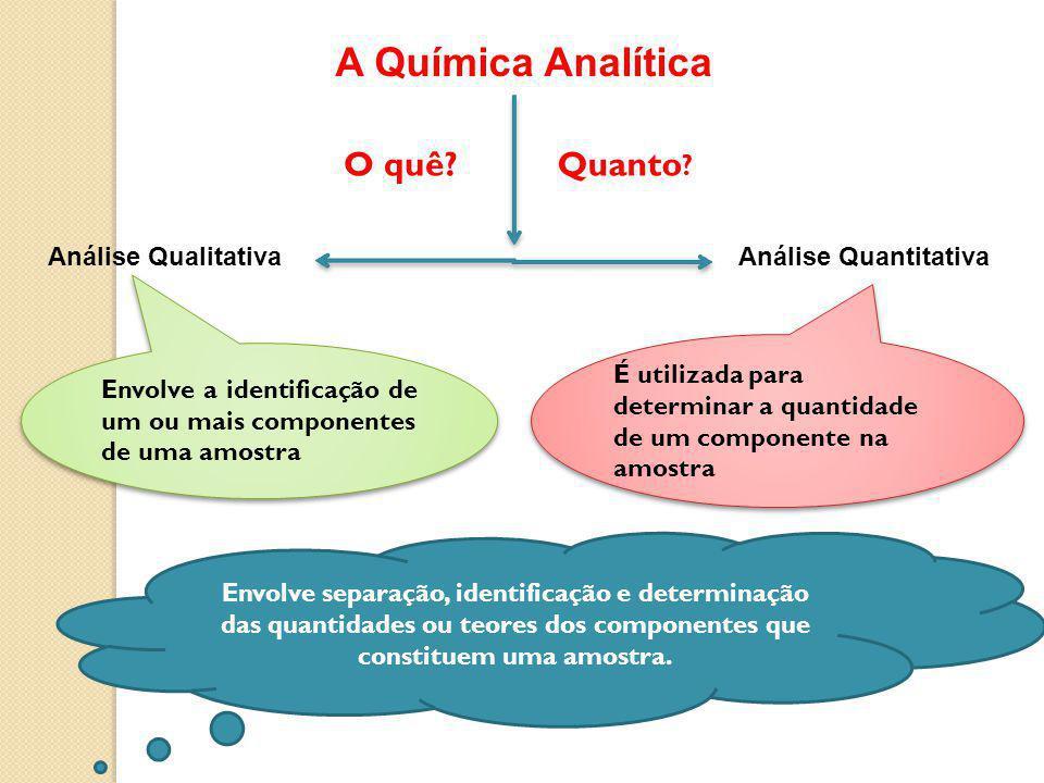 A Química Analítica O quê Quanto Análise Qualitativa