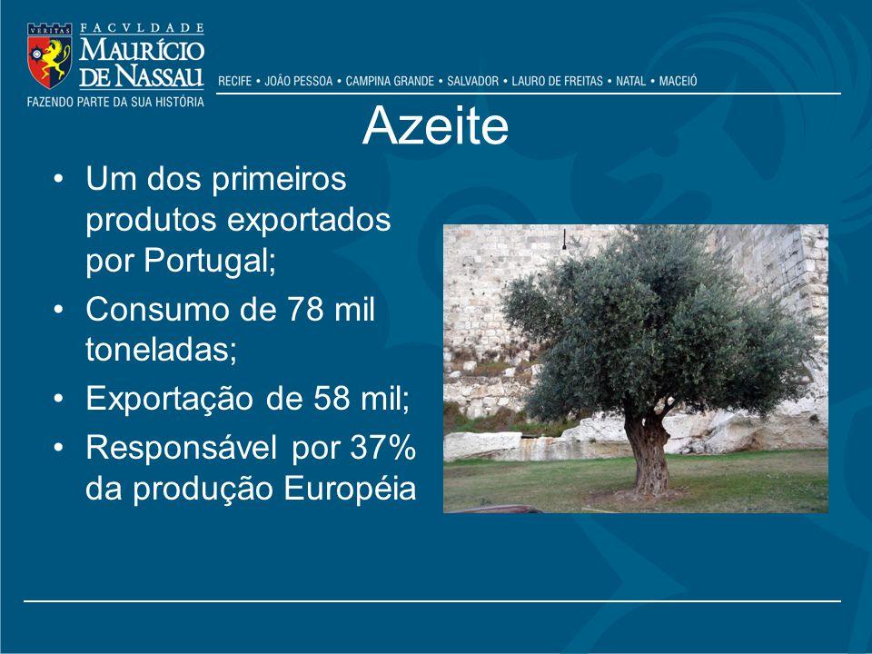 Azeite Um dos primeiros produtos exportados por Portugal;