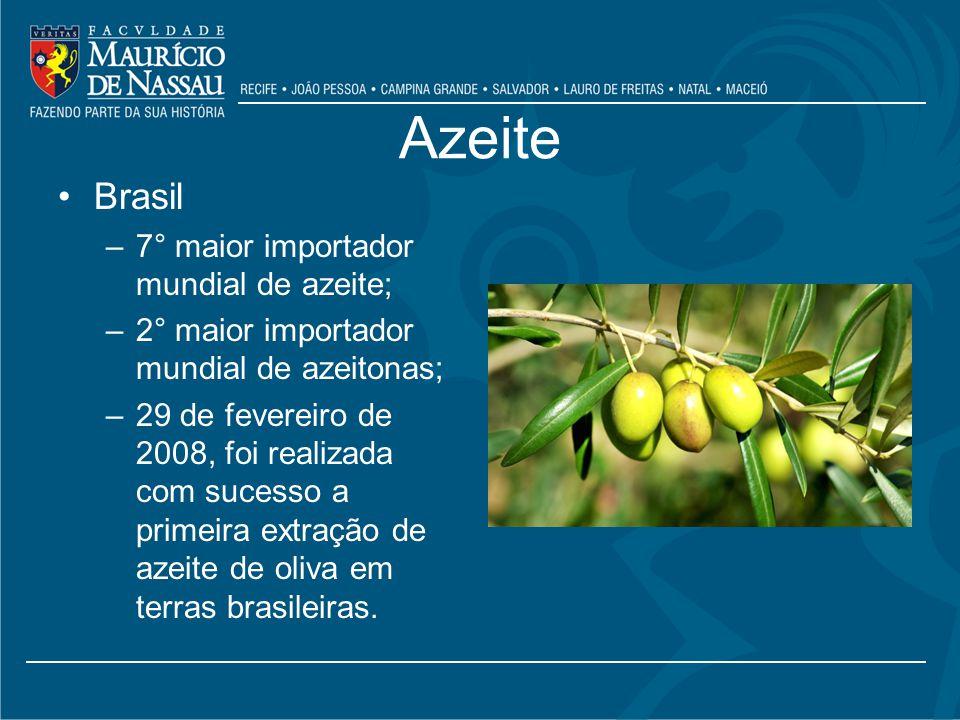 Azeite Brasil 7° maior importador mundial de azeite;