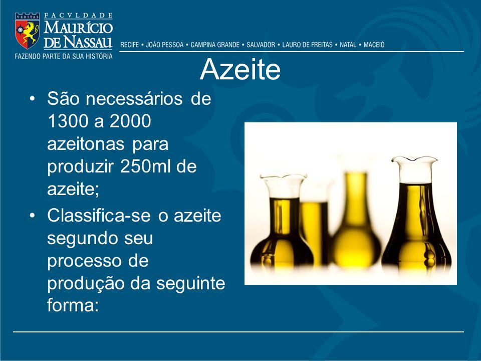 Azeite São necessários de 1300 a 2000 azeitonas para produzir 250ml de azeite;