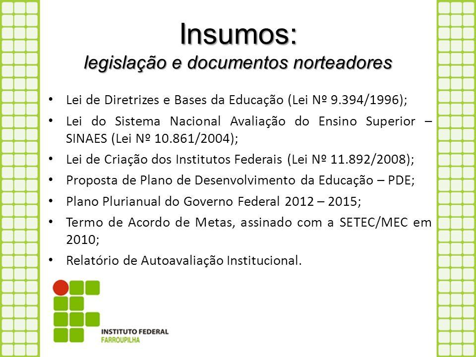 Insumos: legislação e documentos norteadores