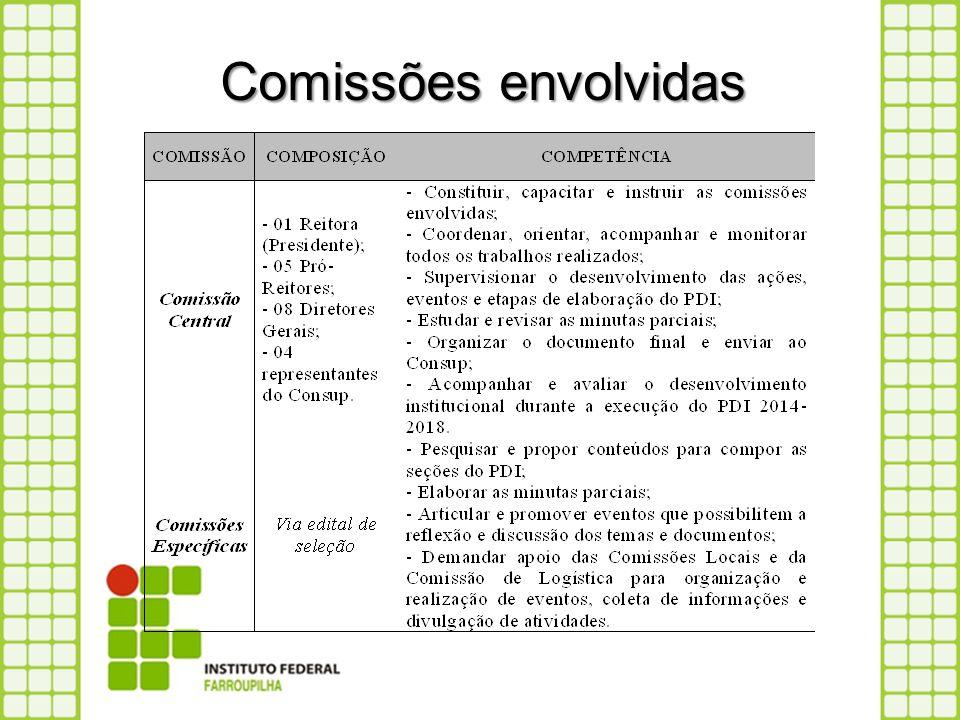 Comissões envolvidas