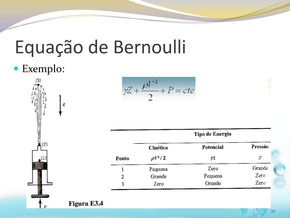Equação de Bernoulli Exemplo: