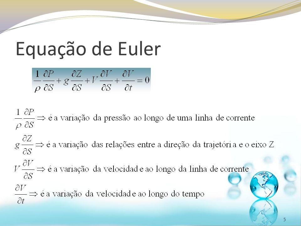 Equação de Euler