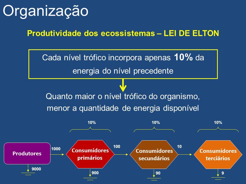 Produtividade dos ecossistemas – LEI DE ELTON