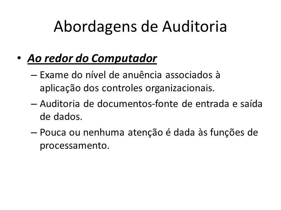 Abordagens de Auditoria