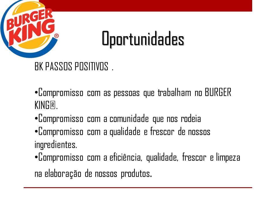 Oportunidades BK PASSOS POSITIVOS .
