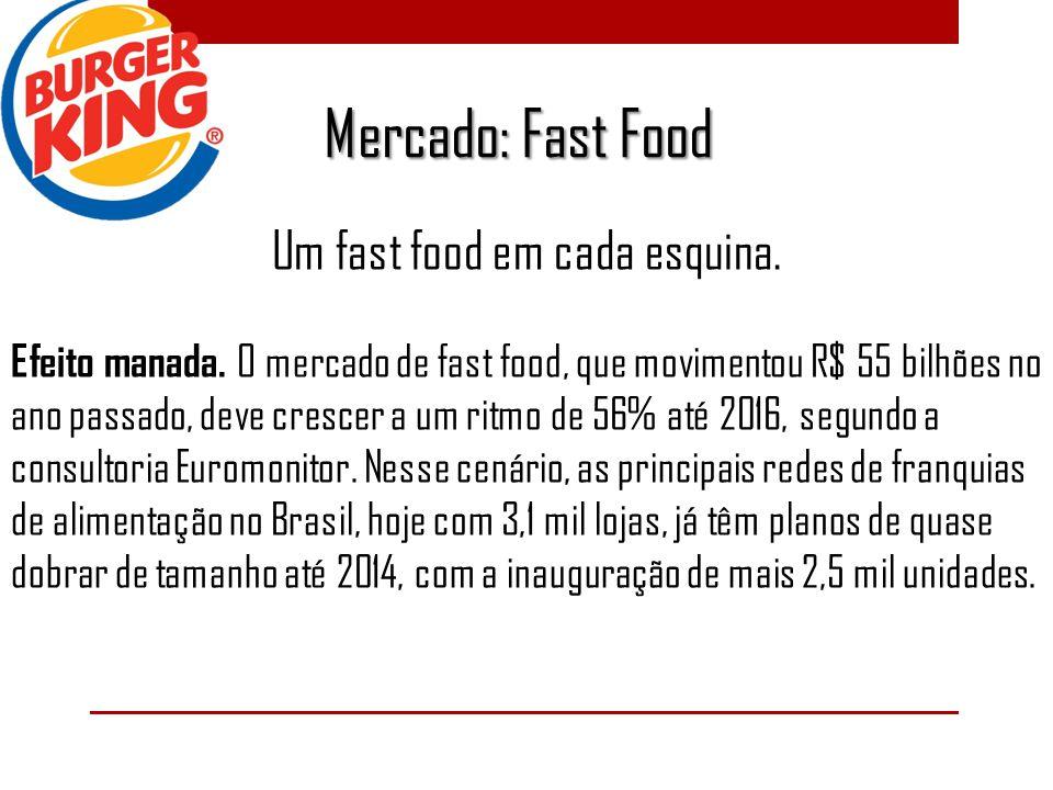 Um fast food em cada esquina.