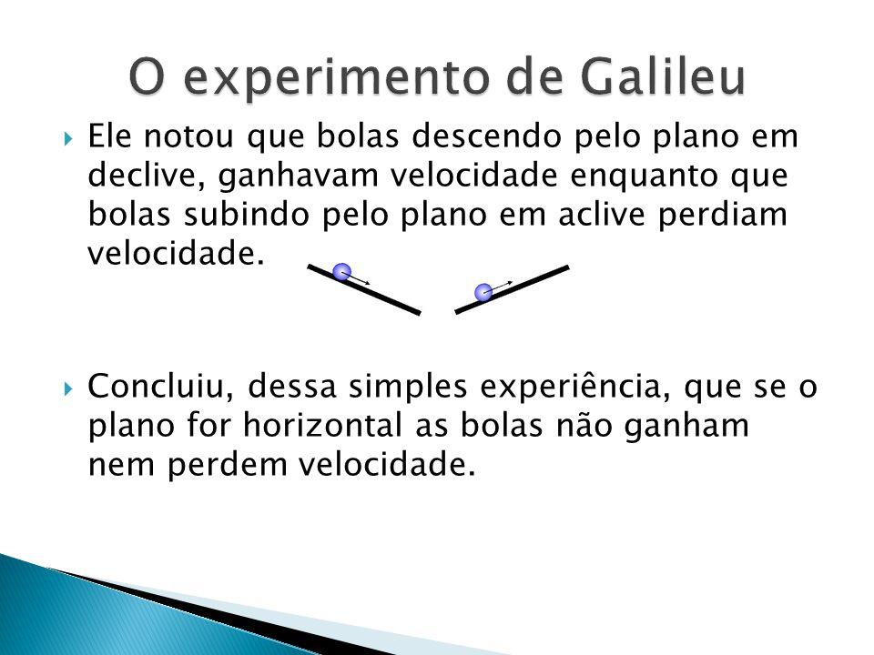 O experimento de Galileu