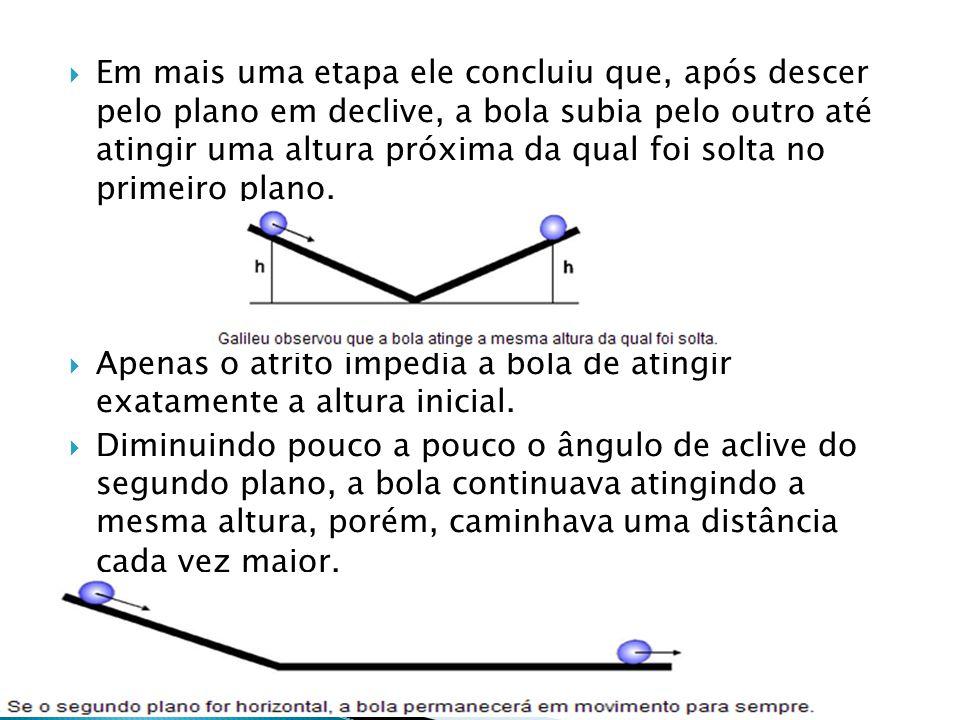 Em mais uma etapa ele concluiu que, após descer pelo plano em declive, a bola subia pelo outro até atingir uma altura próxima da qual foi solta no primeiro plano.