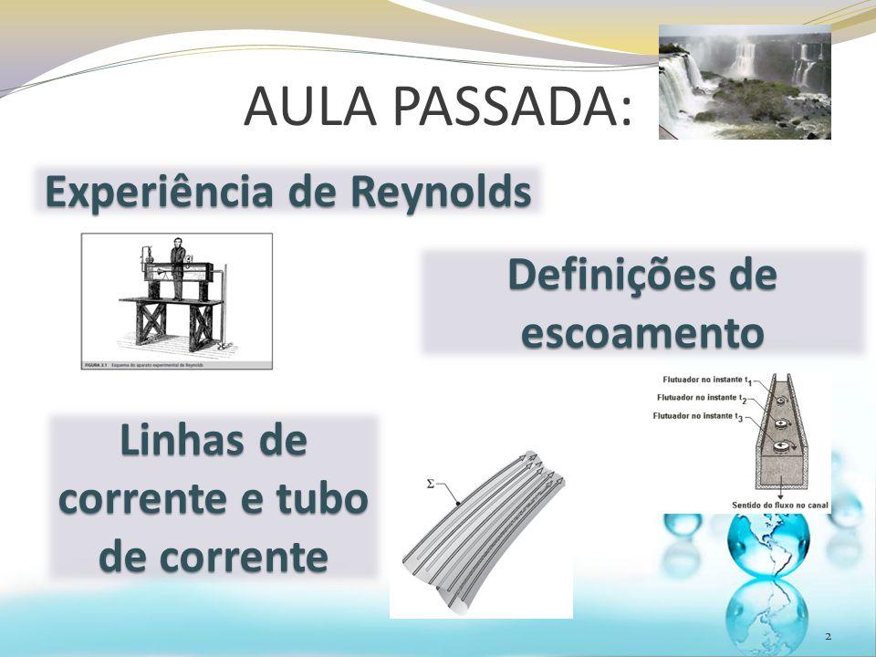 AULA PASSADA: Experiência de Reynolds Definições de escoamento