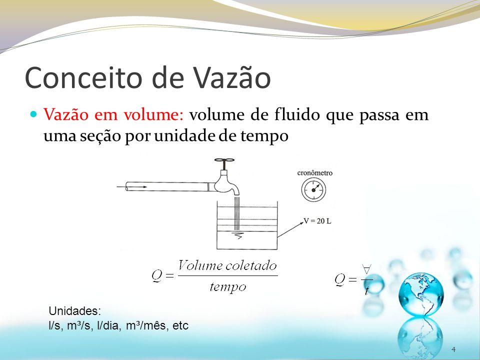 Conceito de Vazão Vazão em volume: volume de fluido que passa em uma seção por unidade de tempo. Unidades: