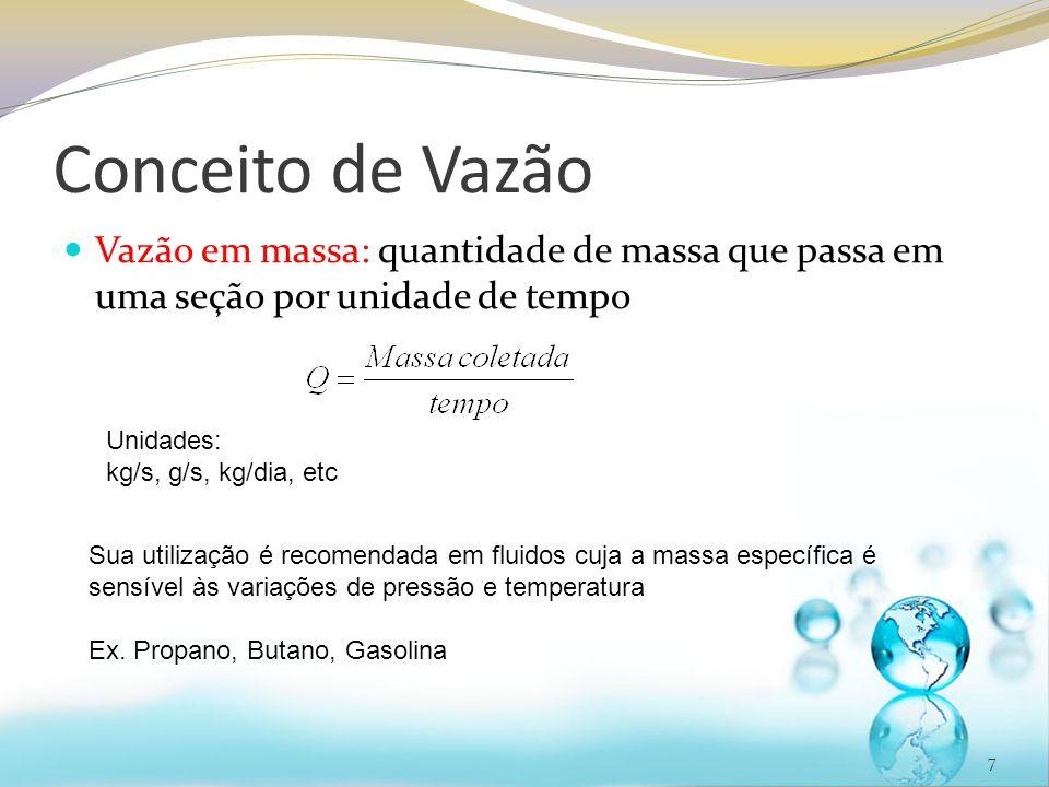 Conceito de Vazão Vazão em massa: quantidade de massa que passa em uma seção por unidade de tempo. Unidades:
