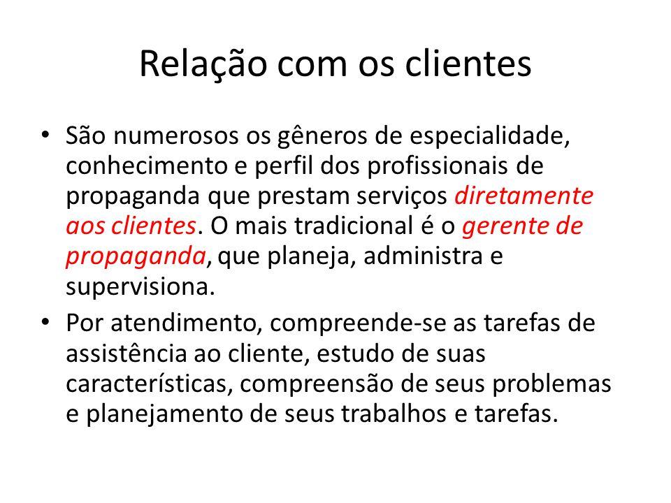 Relação com os clientes