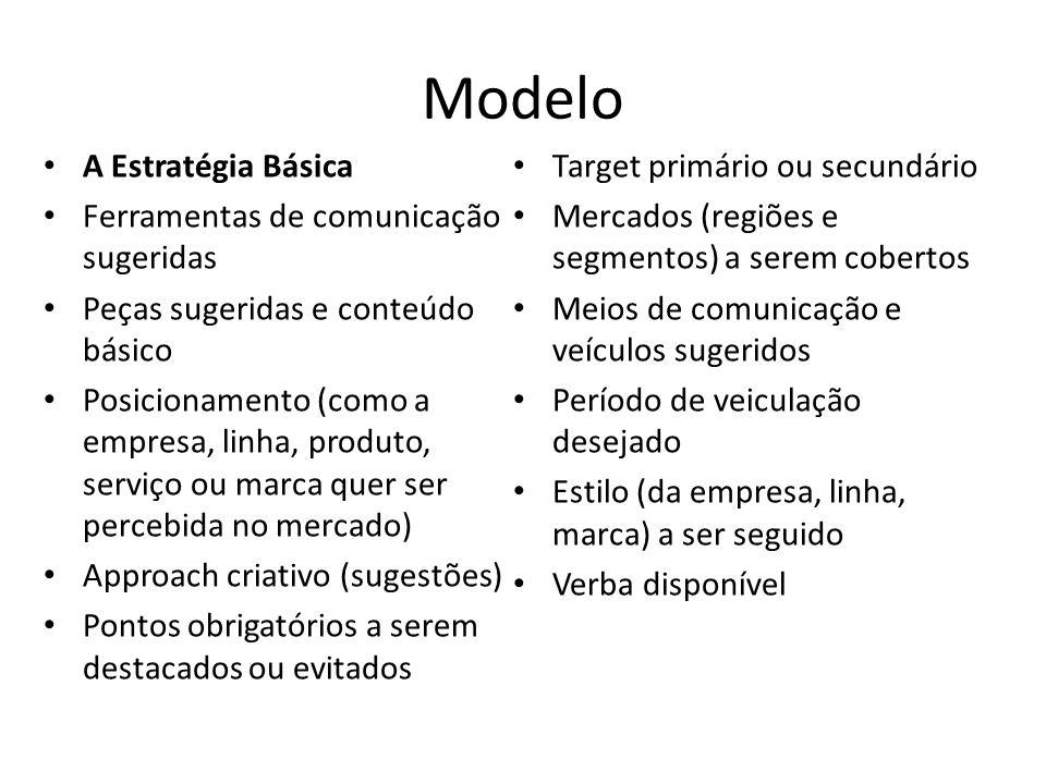 Modelo A Estratégia Básica Target primário ou secundário