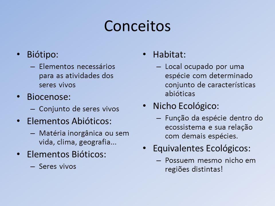 Conceitos Biótipo: Biocenose: Elementos Abióticos: Elementos Bióticos: