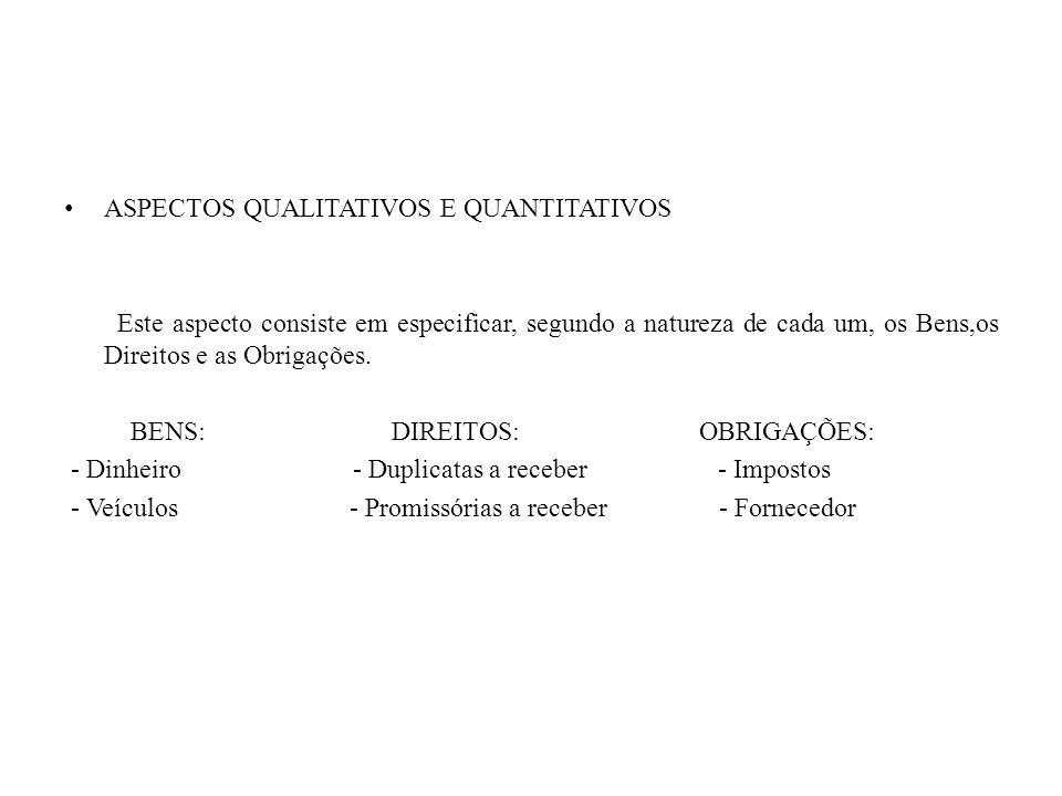 ASPECTOS QUALITATIVOS E QUANTITATIVOS