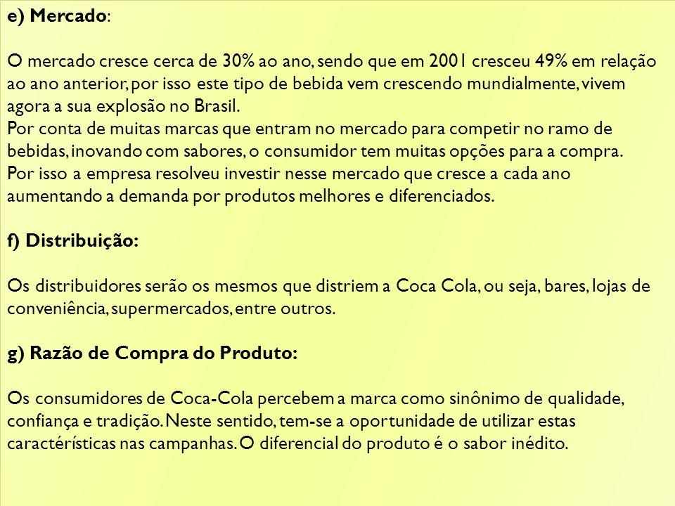 e) Mercado: O mercado cresce cerca de 30% ao ano, sendo que em 2001 cresceu 49% em relação ao ano anterior, por isso este tipo de bebida vem crescendo mundialmente, vivem agora a sua explosão no Brasil.