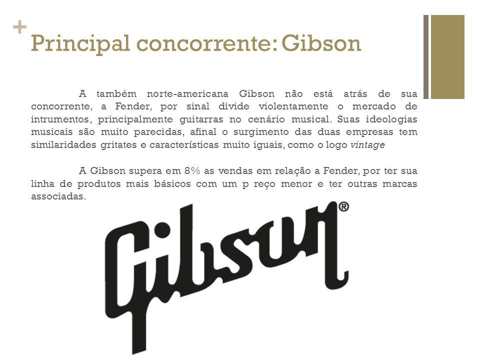 Principal concorrente: Gibson