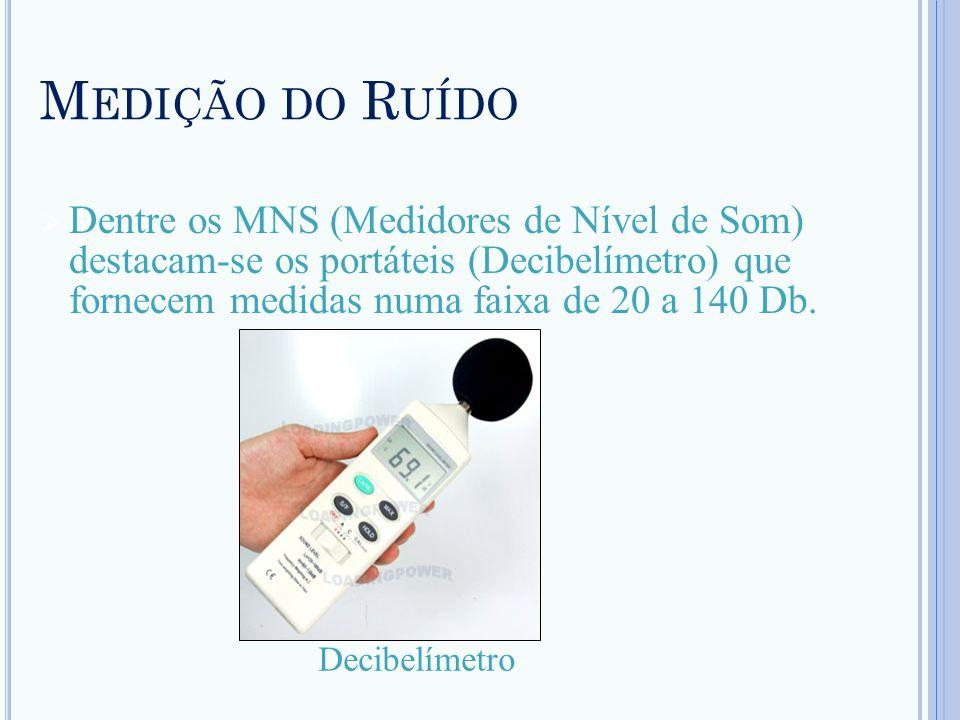 Medição do Ruído Dentre os MNS (Medidores de Nível de Som) destacam-se os portáteis (Decibelímetro) que fornecem medidas numa faixa de 20 a 140 Db.