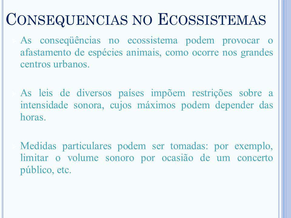 Consequencias no Ecossistemas