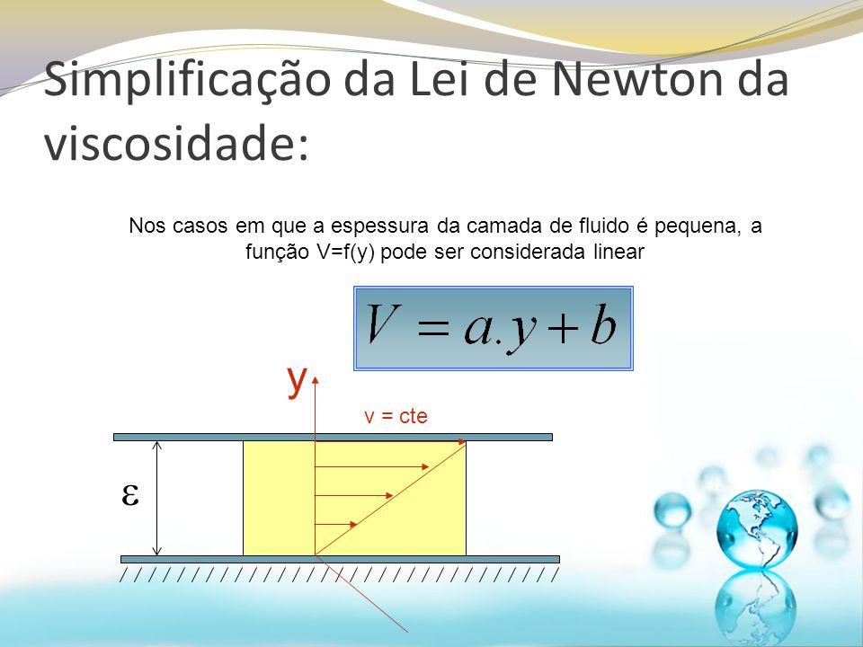 Simplificação da Lei de Newton da viscosidade: