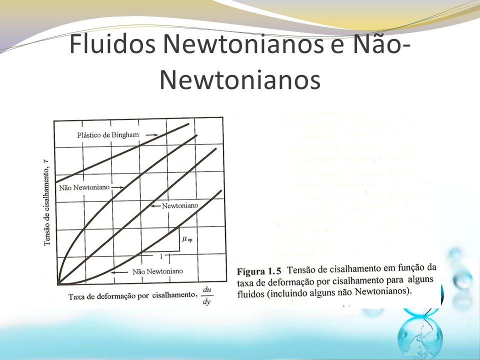 Fluidos Newtonianos e Não-Newtonianos