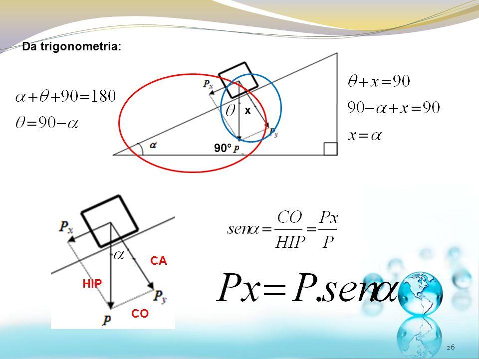 Da trigonometria: x 90° CA HIP CO