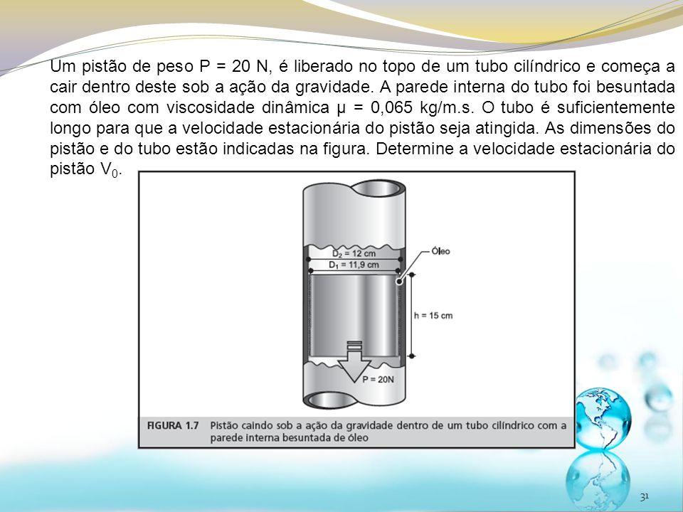 Um pistão de peso P = 20 N, é liberado no topo de um tubo cilíndrico e começa a cair dentro deste sob a ação da gravidade.
