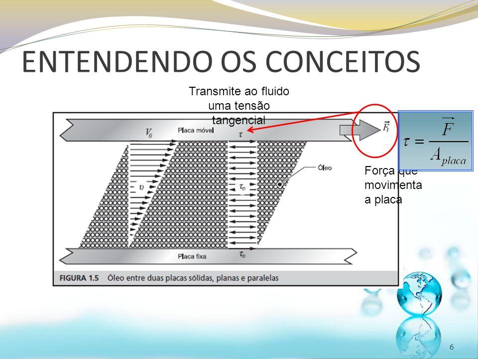 ENTENDENDO OS CONCEITOS