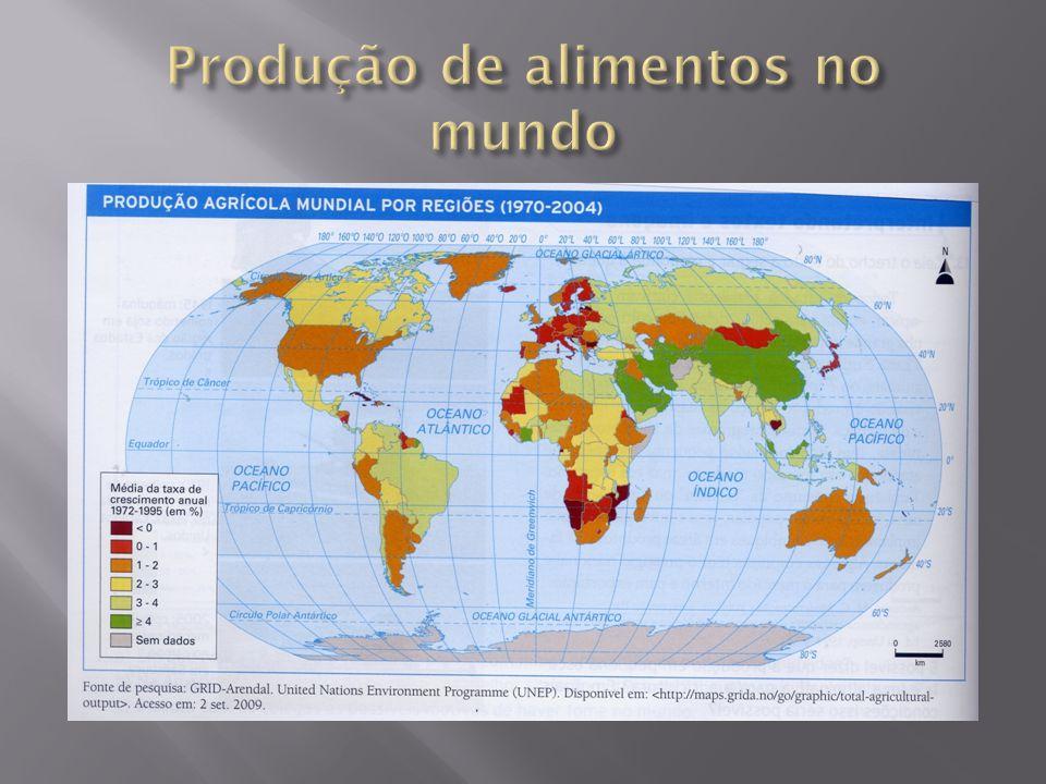 Produção de alimentos no mundo
