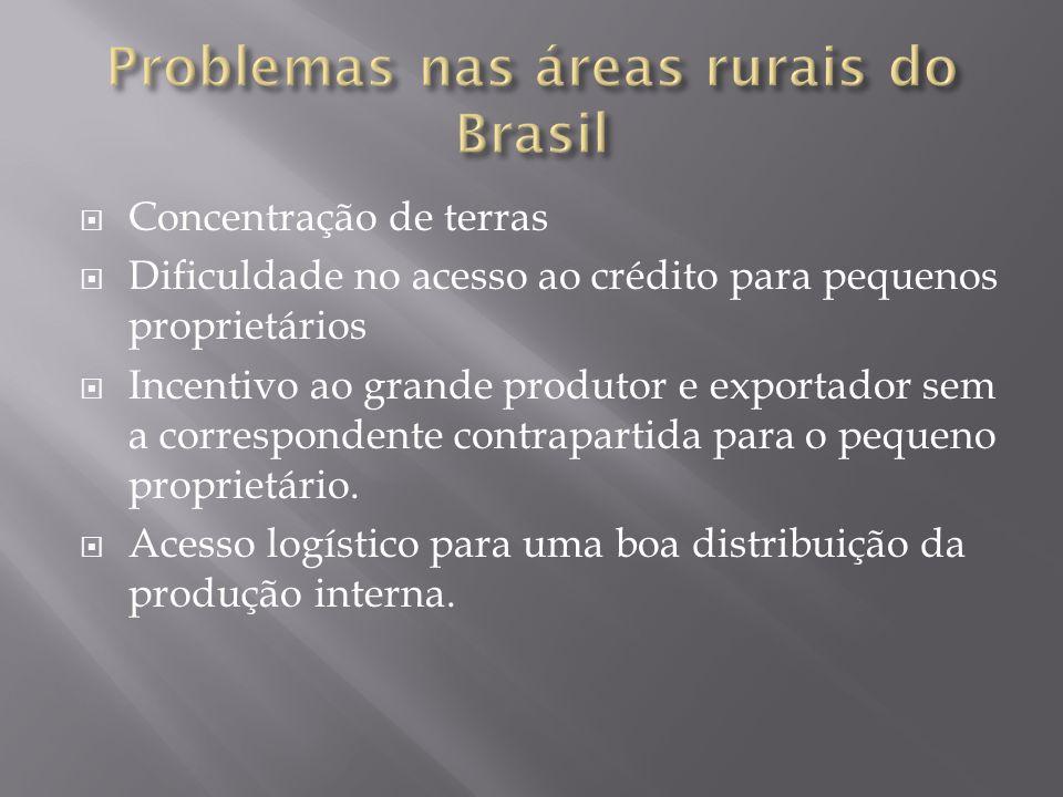 Problemas nas áreas rurais do Brasil