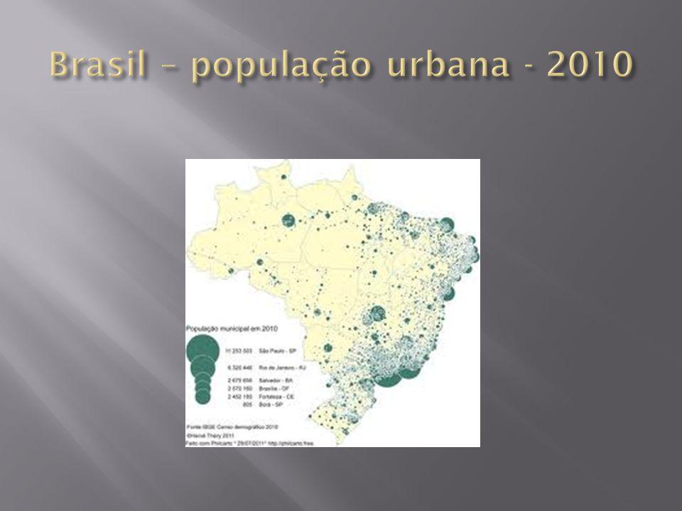 Brasil – população urbana - 2010