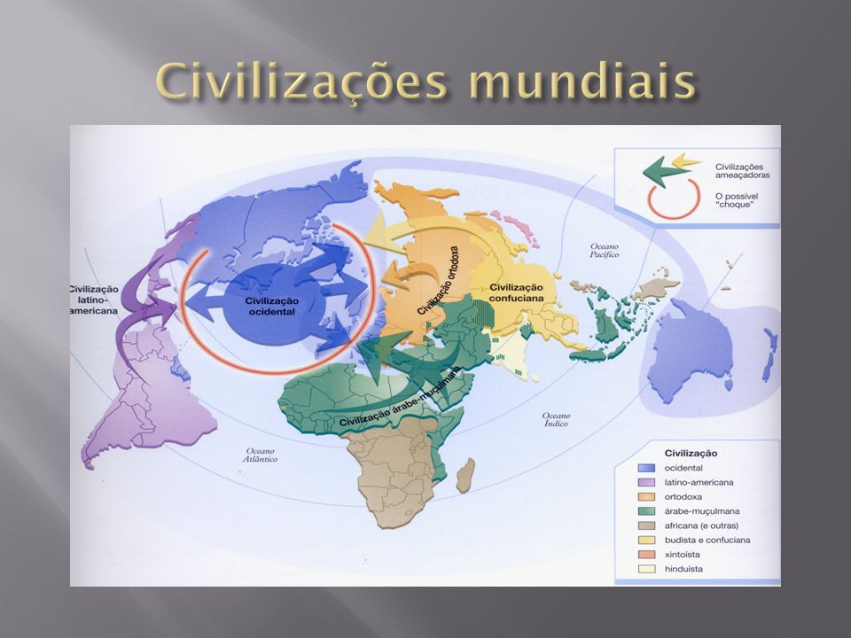 Civilizações mundiais