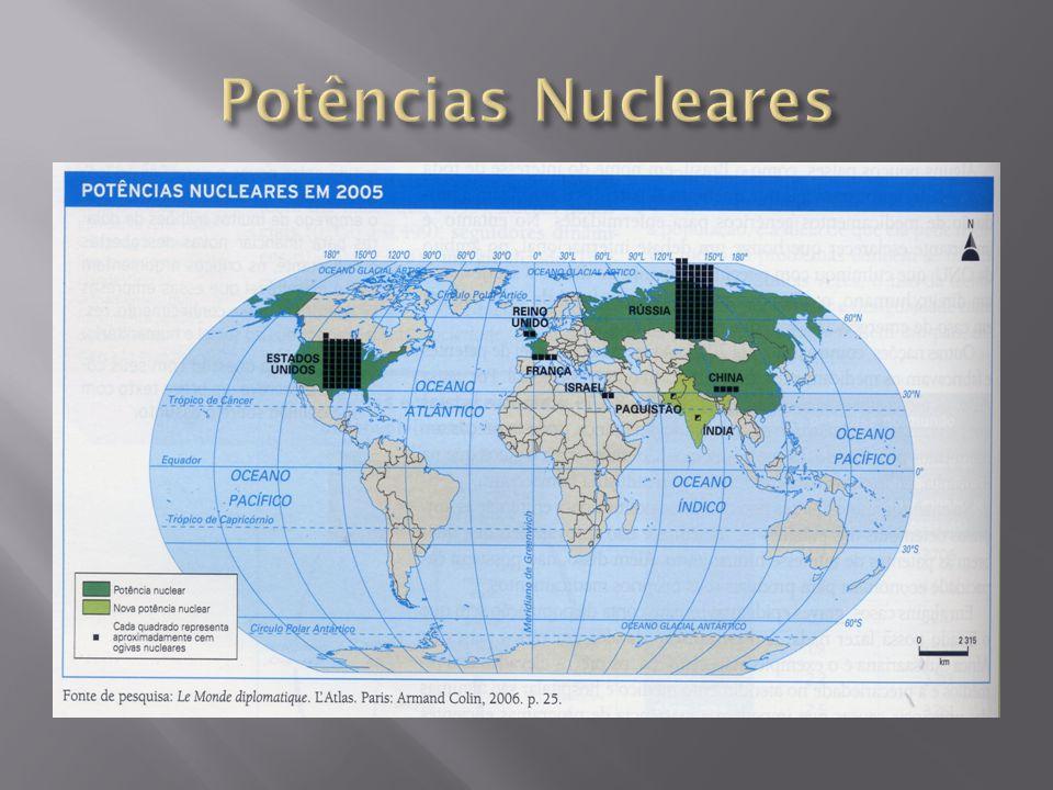 Potências Nucleares