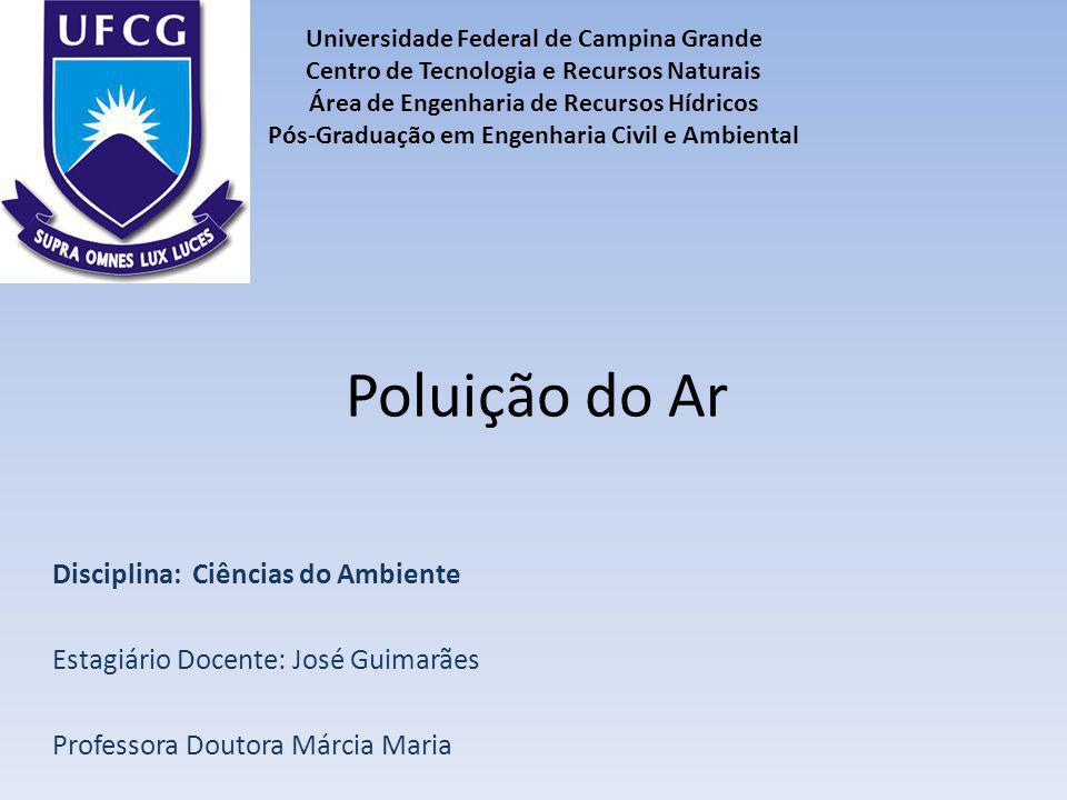 Poluição do Ar Disciplina: Ciências do Ambiente