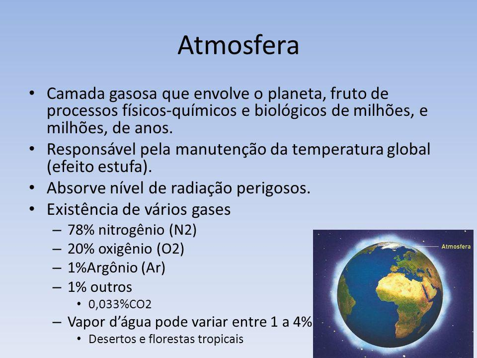 Atmosfera Camada gasosa que envolve o planeta, fruto de processos físicos-químicos e biológicos de milhões, e milhões, de anos.