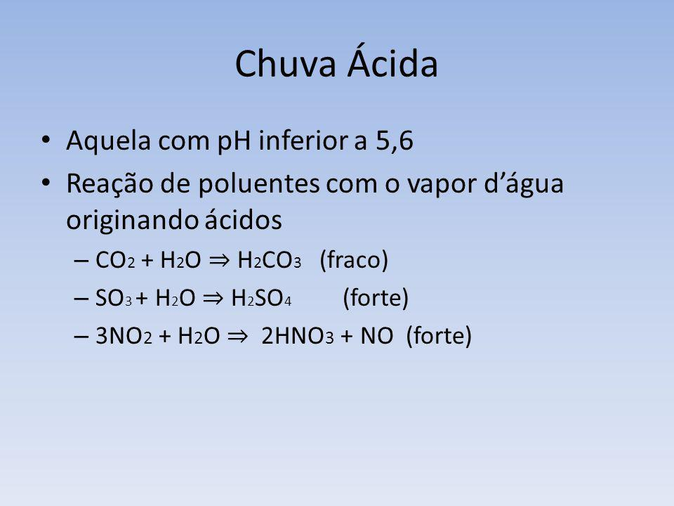 Chuva Ácida Aquela com pH inferior a 5,6