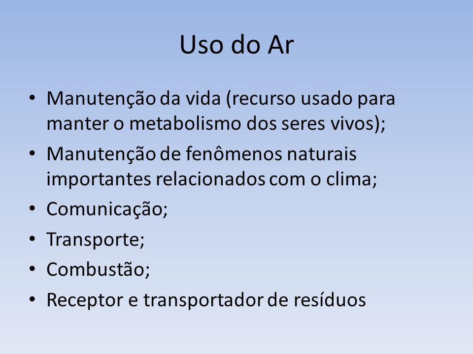 Uso do Ar Manutenção da vida (recurso usado para manter o metabolismo dos seres vivos);
