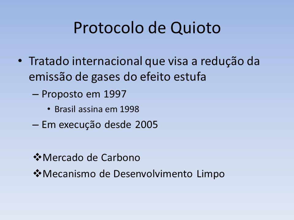 Protocolo de Quioto Tratado internacional que visa a redução da emissão de gases do efeito estufa. Proposto em 1997.