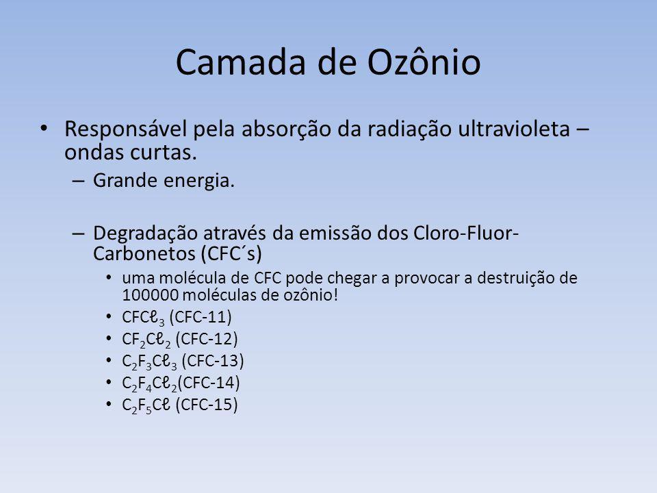Camada de Ozônio Responsável pela absorção da radiação ultravioleta – ondas curtas. Grande energia.