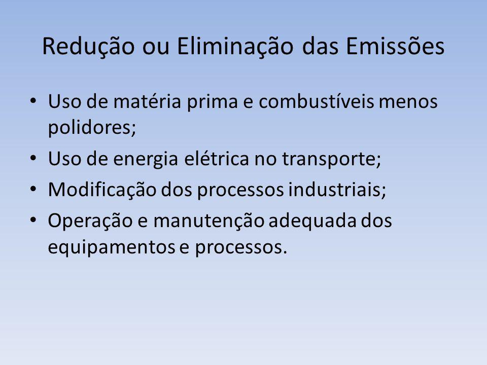 Redução ou Eliminação das Emissões