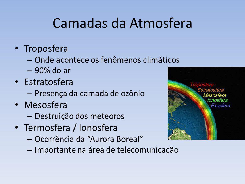 Camadas da Atmosfera Troposfera Estratosfera Mesosfera