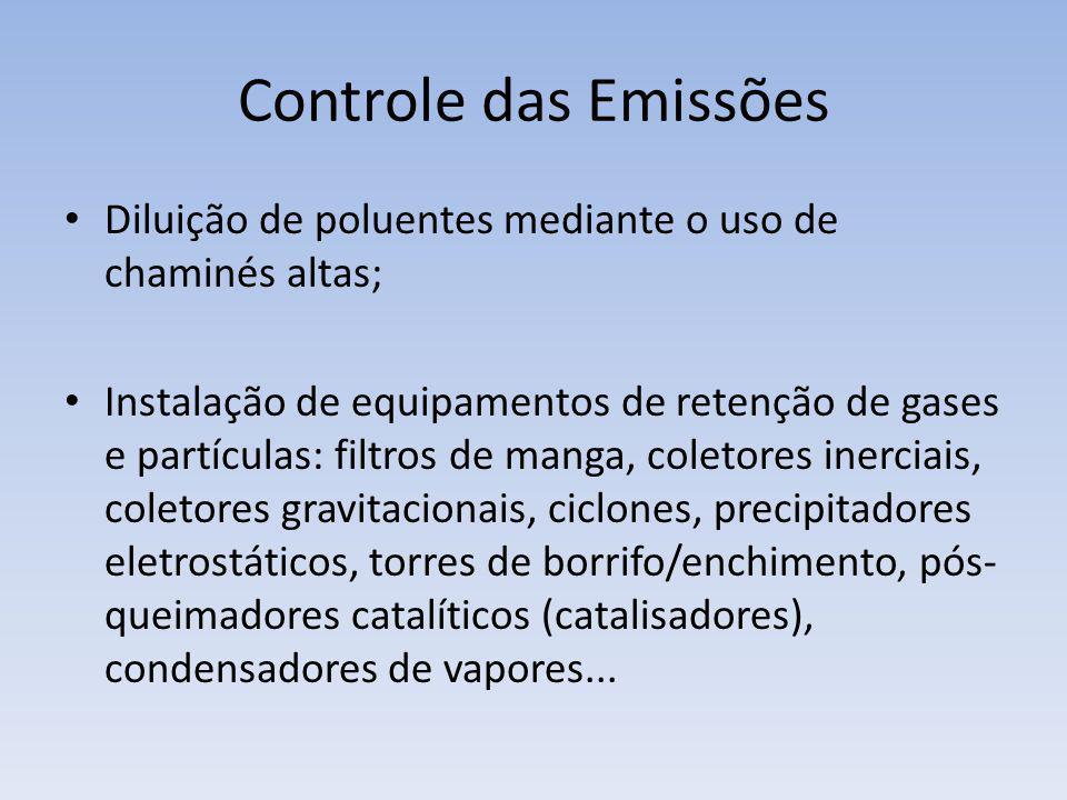 Controle das Emissões Diluição de poluentes mediante o uso de chaminés altas;