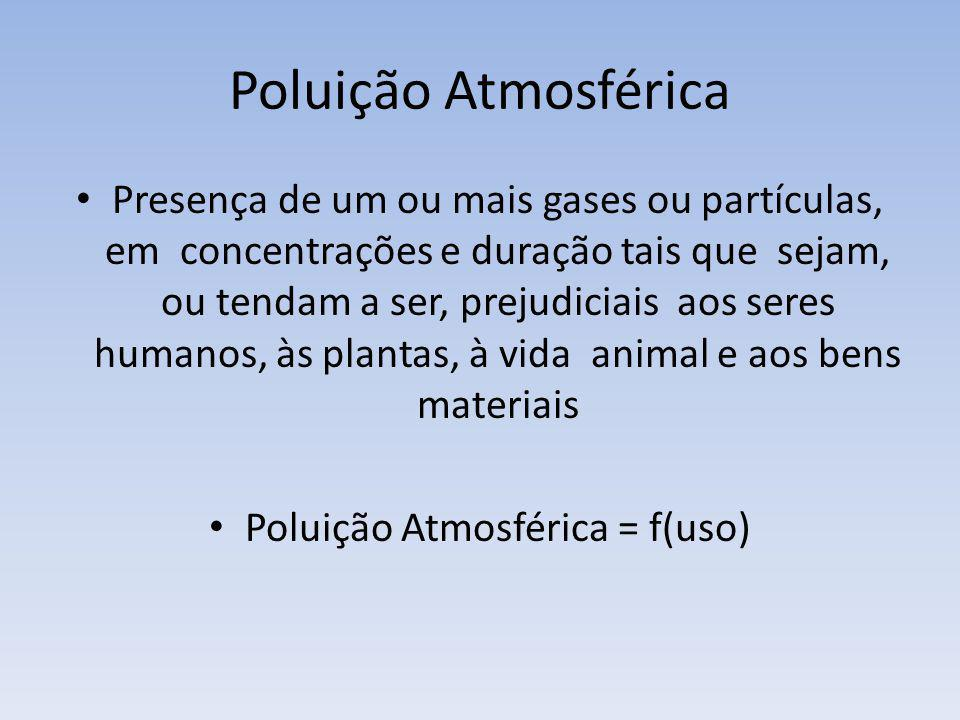 Poluição Atmosférica = f(uso)