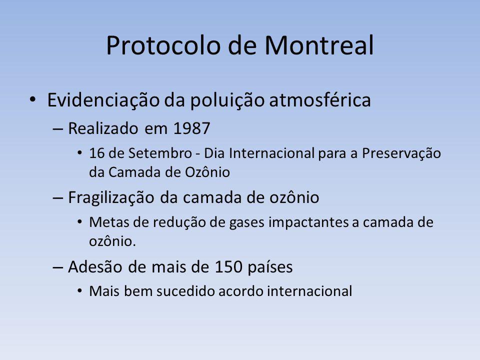 Protocolo de Montreal Evidenciação da poluição atmosférica