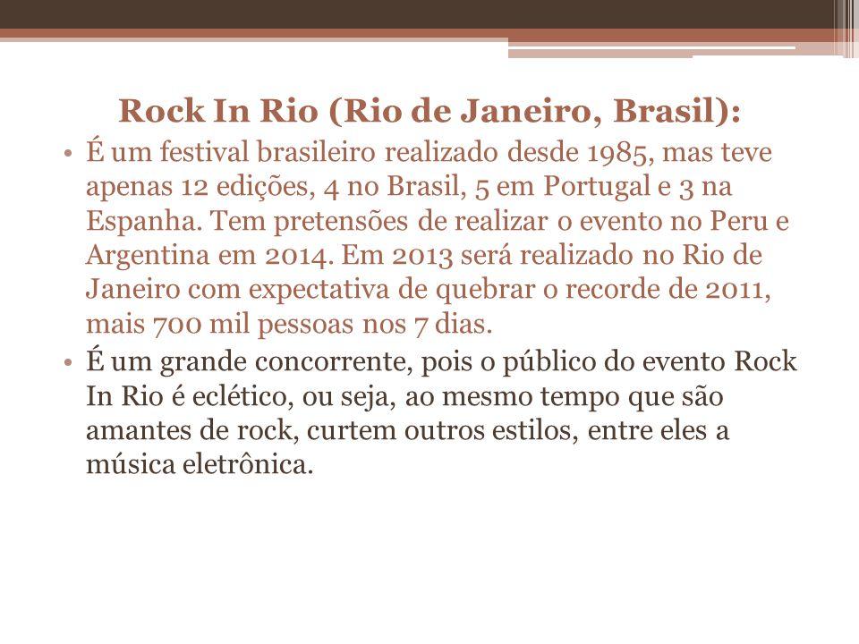 Rock In Rio (Rio de Janeiro, Brasil):