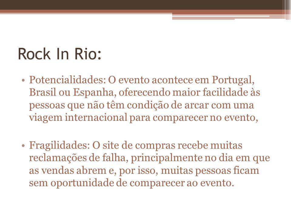 Rock In Rio: